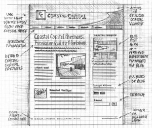 Exemple de Wireframe