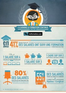Infographie-KF-elearning2013-2