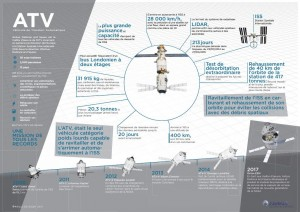 infographie_atv_airbusds (1)